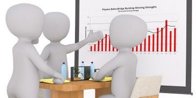 Studien zu Kundendialog
