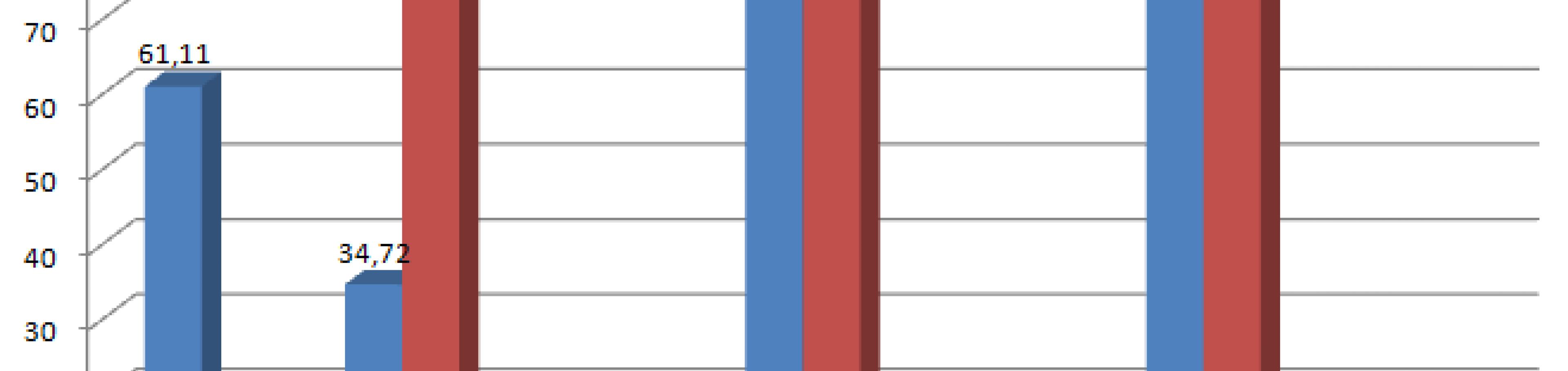Callcenter: Outbound Anwahl an Wochenende Feiertag Bundesnetzagentur 2014
