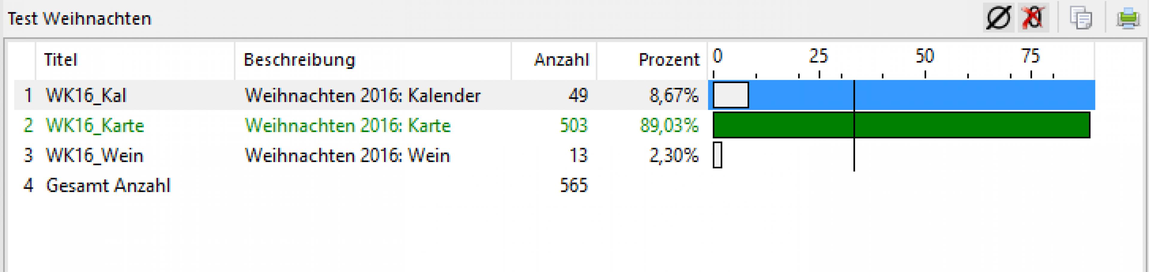 Anzahl Weihnachtsgeschenke - Statistik CRM Software AG-VIP