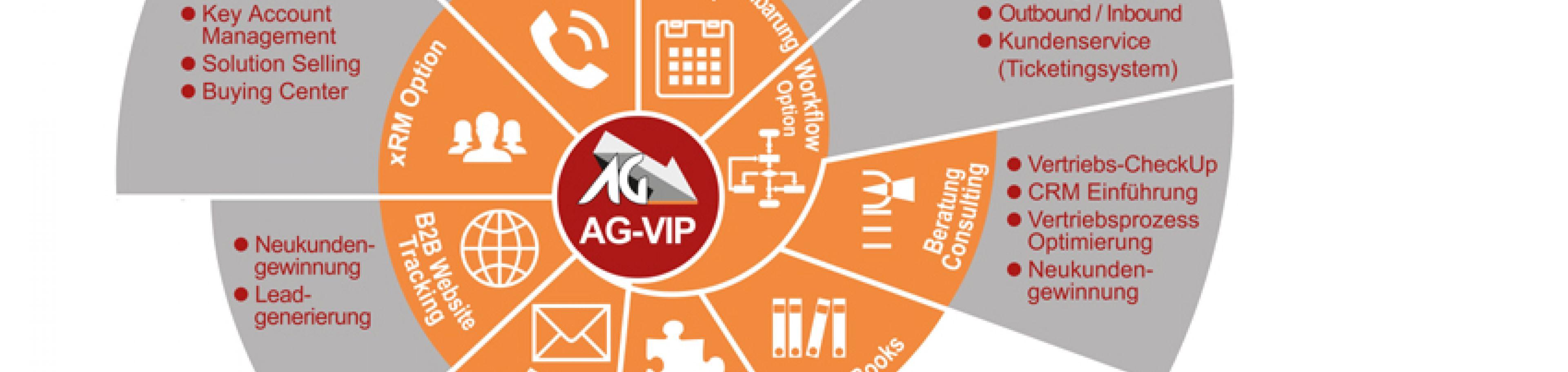 Wichtige Funktionen und Einsatzgebiete der CRM Software AG-VIP