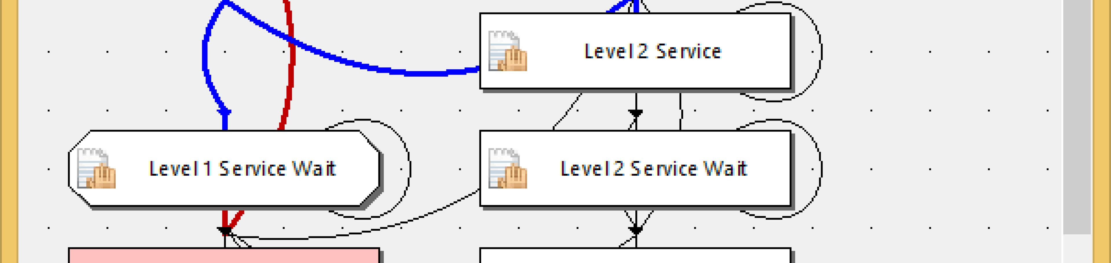 HelpDesk Software AG-VIP SQL: grafischer Workflow Designer