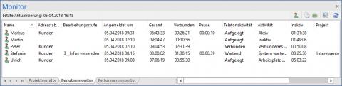 Callcenter Software Benutzermonitor: Wer arbeitet aktuell in welcher Kampagne?