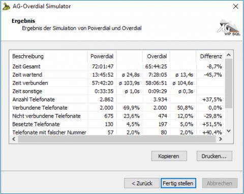 CTI: Dialer Simulation Overdialer Powerdialer