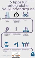 Leads erfolgreich generieren [Infografik]