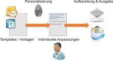 CRM: Outputmanagement Prozess - Emails / Dokumente erstelen