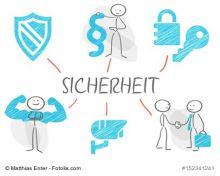 Datenschutz - Grundpinzipien DSGVO