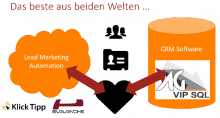 CRM Software AG-VIP mit Anbindung Email Marketing Newsletter