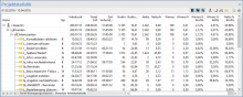 Benutzer Arbeitsstatistik: Grundlage z.B. für eine Personal- oder Provisionsabrechnung