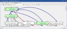 CRM Software AG-VIP: grafisches Workflow Design