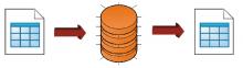 Callcenter Software: einfaches Datenmanagement - Import / Export